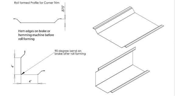 corner trim